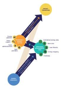 EnerMap-diagram-final
