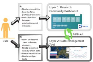 ENERMAPS PROJECT: A NEW OPEN ENERGY DATA TOOL TO ACCELERATE THE ENERGY TRANSITION